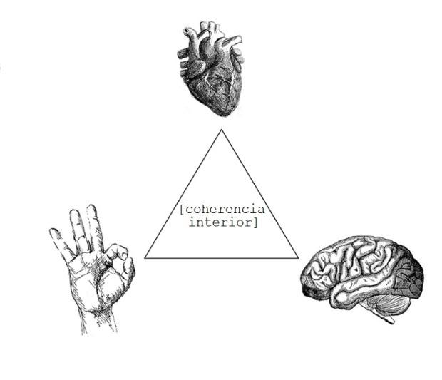 coherencia-interior_juliacampo-com_psicologia-sexologia-fertilidad_barcelona-tiana